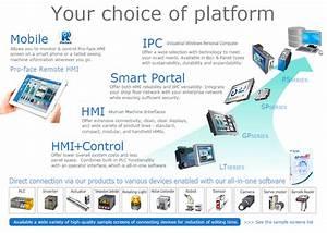 Hmis  Ipcs  Hmis Plus Control  Hmi Development Software