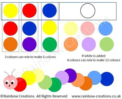 rainbow creations and craft for children with children colour mixing