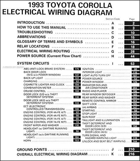 1993 toyota corolla wiring diagram manual original electrical schematics oem 93 ebay