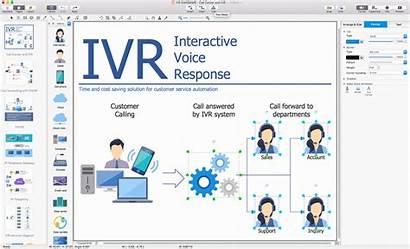 Voice Response Interactive Diagrams Solution Computer Conceptdraw