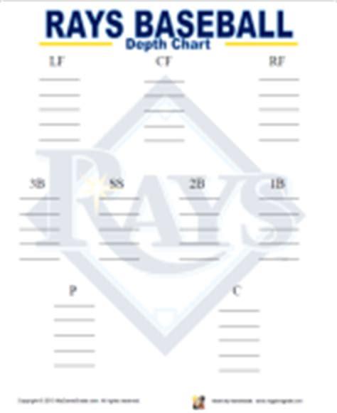 baseball depth chart baseball depth chart template