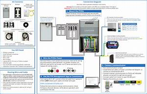 513402 Sunpower Monitoring System With Pvs5x User Manual