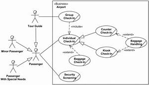 Professionally Design Use Case Erd And Uml Diagram For You For  U00a310   Tejs