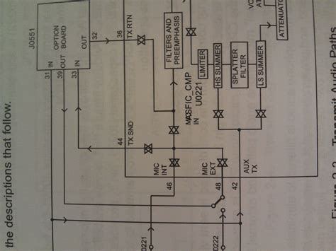 schematics what is this electronics symbol four