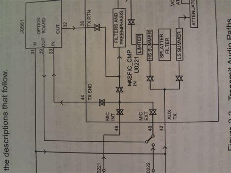 electronics symbols wiring diagram components
