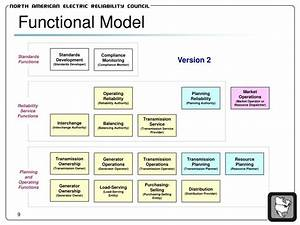 PPT NERC Reliability Functional Model PowerPoint