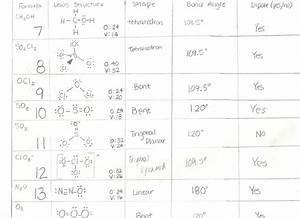 Vsepr Chart Worksheet Answers