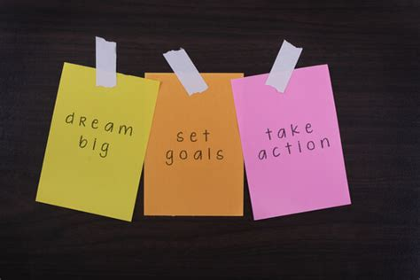 thoughtful questions    set goals
