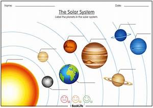 Free Solar System Activity Sheet  U2013 Booklife