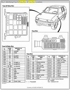 1997 Isuzu Rodeo Fuse Box Diagram