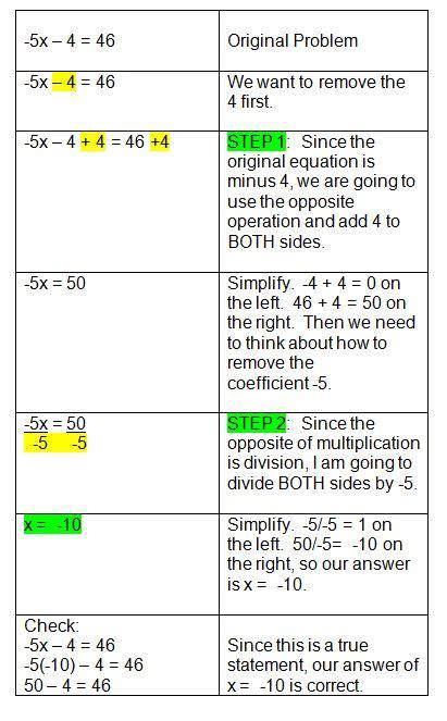 Best 25+ Algebra Equations Ideas On Pinterest  Algebra, Algebra Help And Algebra 1