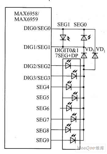 The Bit Stage Led Display Driver Circuits