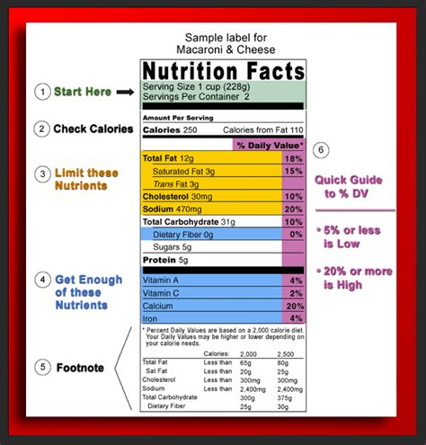 label cuisine 2icho1 nutrition facts label