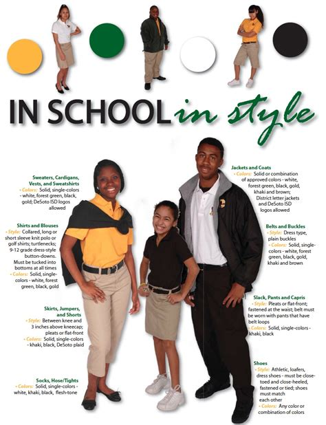 Elementary Dress Code by Guidelines Frank Moates Elementary
