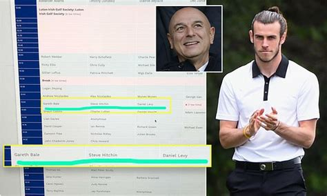 Leaked image shows Bale and Levy round of golf on Friday ...
