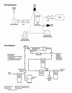 Wiring Diagram  Flow Diagram
