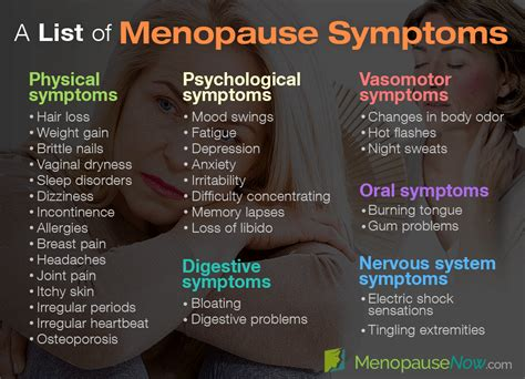 A List of Menopause Symptoms | Menopause Now