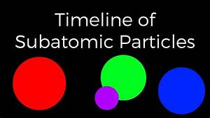 Timeline Of Subatomic Particles  Standard Model