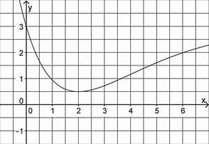 Näherungswert Berechnen : anzeige nach tag fl cheninhalt eines trapezes mathelike ~ Themetempest.com Abrechnung