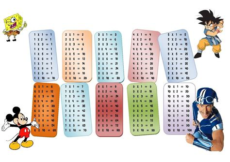 Multiplicationtable110printable1 « Preschool And