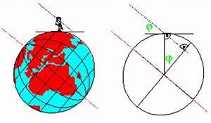 Erdumfang Berechnen : koordinatensysteme ~ Themetempest.com Abrechnung