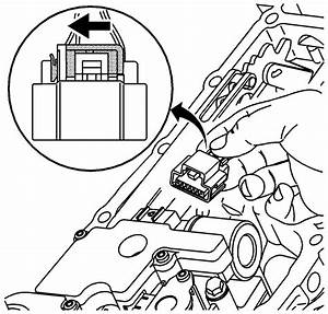 worst cvt transmission autos post With saturn automatic transmission problems