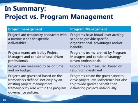 program management what is program management an overview