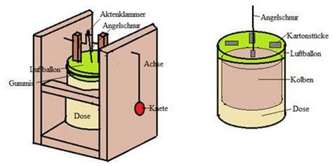 stirlingmotor selber bauen stirlingmotor eigenbau f 252 r einsteiger zum selber bauen