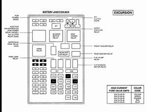2002 Ford Excursion Fuse Box Diagram