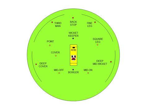Cricket Info - Epsom Cricket Club