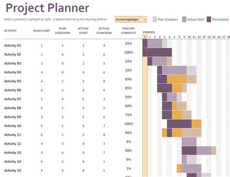 gantt project planner template printable planner template