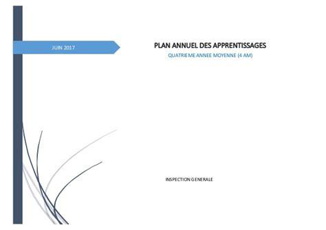 Ms4 Annual Plan