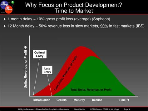 focus product design ppt brent wahba march 30 2010 brentwahba