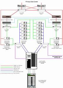 Tier 3 Data Center Diagram