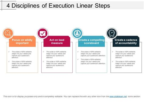 disciplines  execution linear steps powerpoint