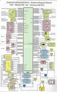 Wiring Diagram Fiat Strada Fiat Strada