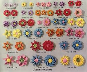 Different Icing Flower Tip Cake Decorating