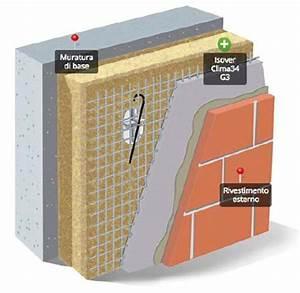 Soluzioni ecocreative Cappotto termico