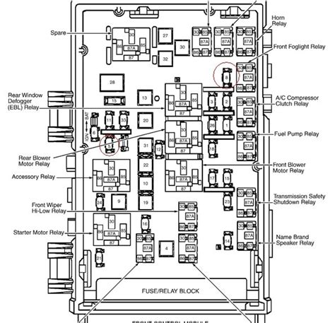 chrysler town  country fuse box diagram fuse box