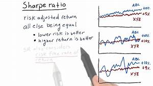 Sharpe ratio - ... Sharpe Ratio