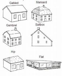 loft conversion styles different types of loft With rooftypesdiagram2