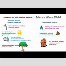 2nd Grade Week 25 Science Renewable And Nonrenewable Resources Youtube