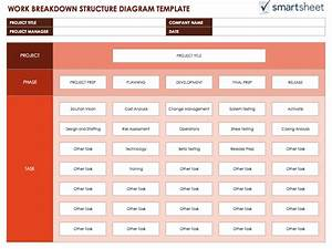 Free work breakdown structure templatessmartsheet for Product breakdown structure excel template