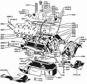 V8 Motorns Utveckling