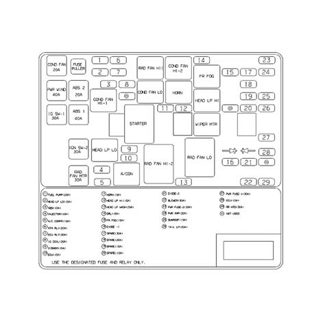 98 kia sephia fuse box auto electrical wiring diagram