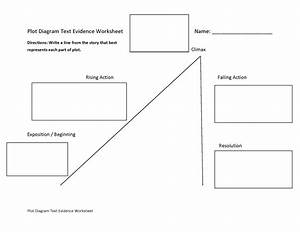 Plot Diagram Worksheet Pdf The Best Worksheets Image