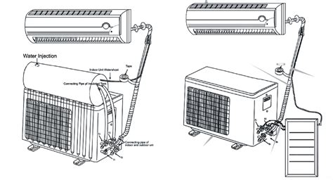 wall mounted heating and cooling here are few unique benefits of split air conditioners