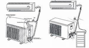 Here Are Few Unique Benefits Of Split Air Conditioners
