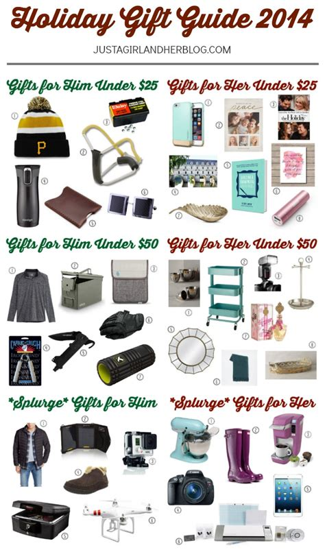 holiday gift guide 2014 just a girl and her blog