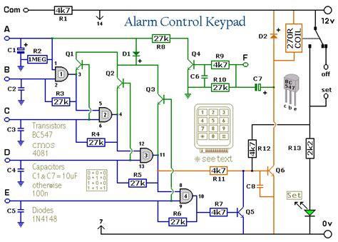 enhanced  digit alarm keypad alarms alarms related